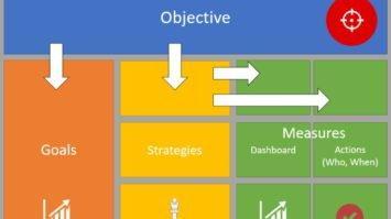 OGSM Framework