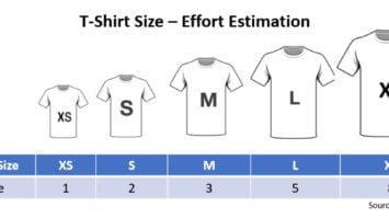 T-Shirt Sizing Effort Estimation